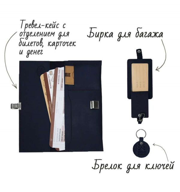 Набор аксессуаров для путешественника «Неаполь» BlankNote
