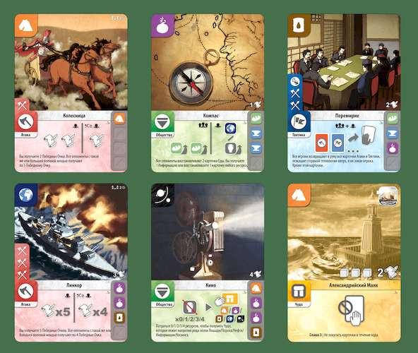 Настольная игра «Цивилизация. От начала времен»