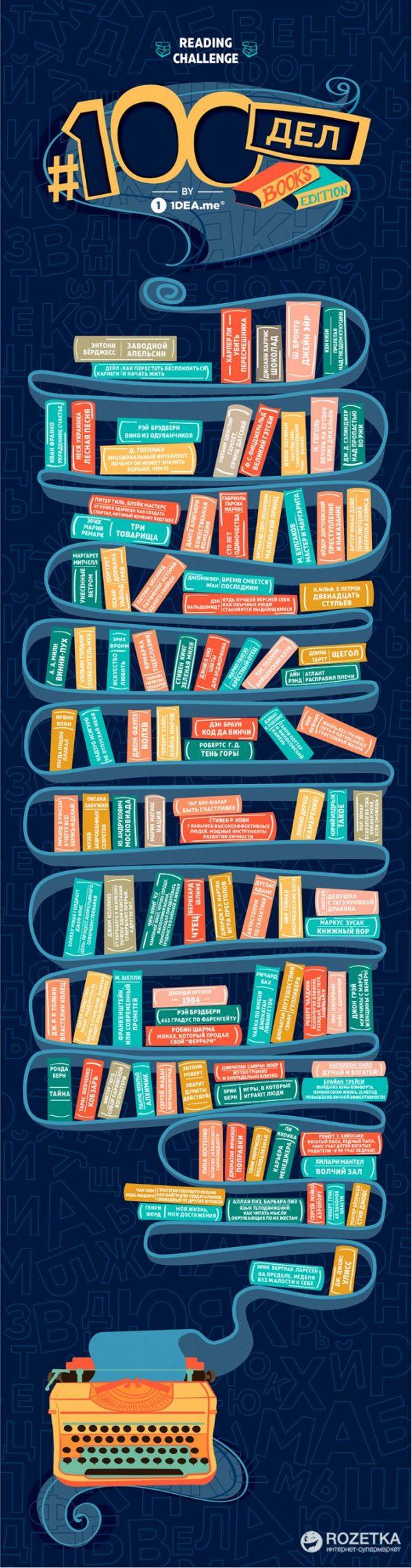 Скретч-постер 1DEA.me «100 Дел Books Edition»