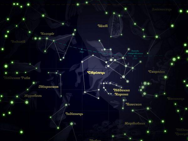 Светящаяся карта звездного неба «Kosmostar»