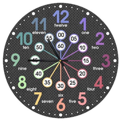 Часы настенные Часы и минуты